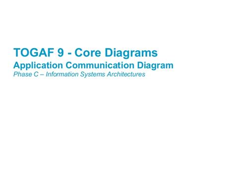 Togaf 9 1 Templates togaf 9 template application communication diagram