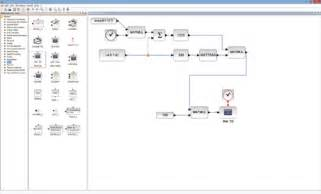 Open Source Home Design Software xcos features scilab home scilab