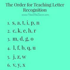 Research Based Letter Identification Strategies preschool skills checklist preschool assessment daycare assessment letter assessment http