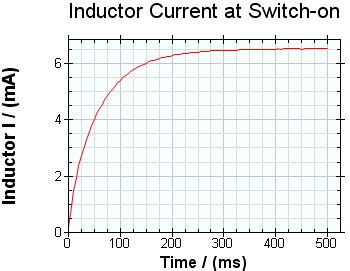 inductor emf current capacitor what does an inductor s current stabilize to in dc electrical engineering stack