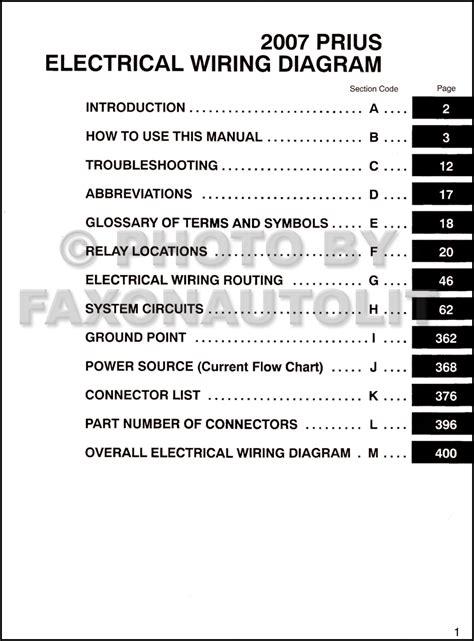 service manuals schematics 2007 toyota prius security system 2010 toyota prius repair manual priuschat autos post