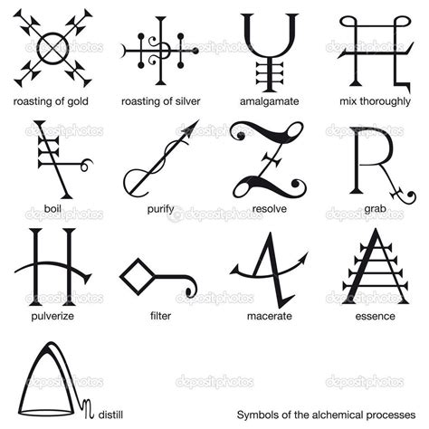 alchemy symbols tattoo alchemical symbol for water search nifty