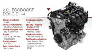 ford 2 0l ecoboost dohc i 4 technology content from