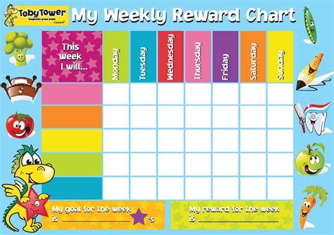 Reward Chart Template reward charts templates activity shelter