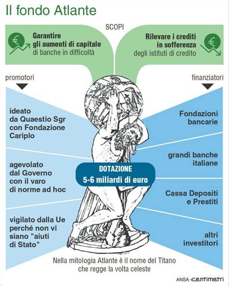 it economia banche atlante fondo salva banche italiane che cos 232 come