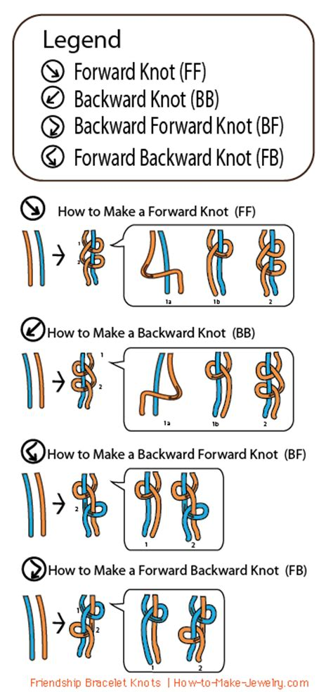 How To Make Cool Knots - bracelet chart