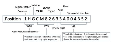 general motors vin decoder impremedianet