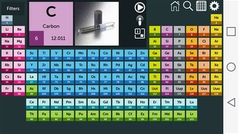 rsc org periodic table periodic table android apps on play