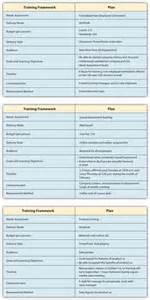 h s plan template 8 4 designing a program human resource management