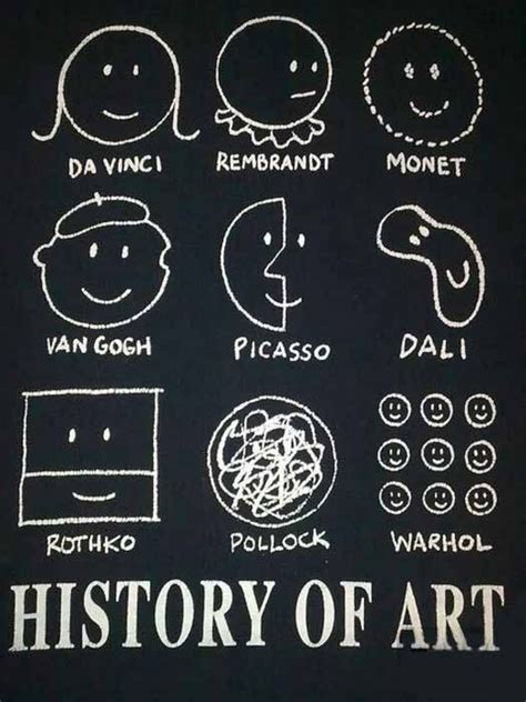art history and its study hungary