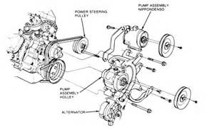 460 ford air delete belt autos post