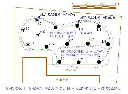 layout zones hydro zones valve zones sprinkler pipe layout