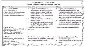 learn model lesson plan template lesson planning the missing link in e learning course