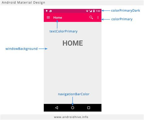 android material design layout exles android getting started with material design