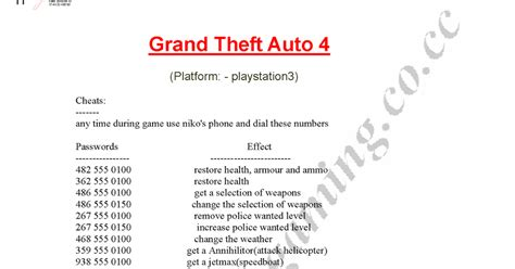 Grand Theft Auto 4 Cheats For Playstation 3 by Cheatcodes Modification Walkthrough For