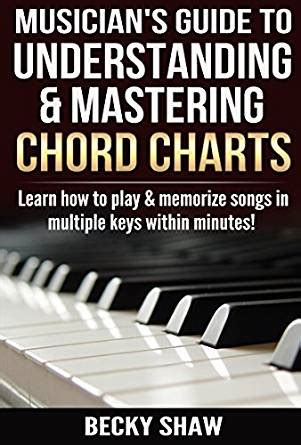 fingerlings the complete handbook learn how to play customize your experience with fingerlings books musician s guide to understanding mastering chord charts
