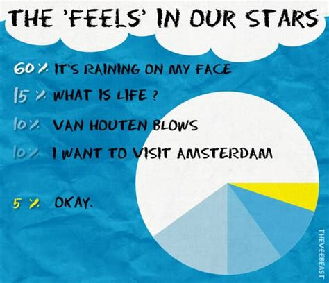 the fault in our 564 best cry worthy books images on tfios