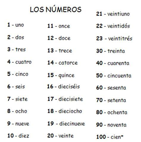 los numeros bildresultat f 246 r aprender los numeros en espa 241 ol para ni 241 os del 1 al 100 numeros
