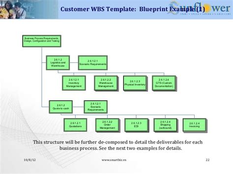 implementation methodology template implementation methodology template images template