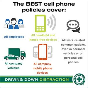 mobile phone policy in the workplace template distracted driving research