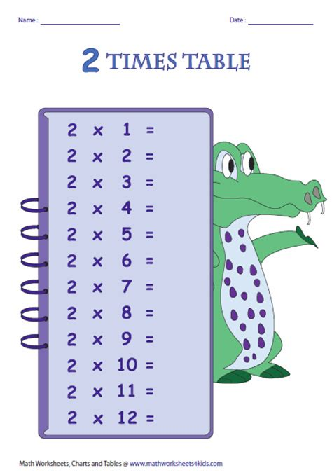 printable individual times tables multiplication tables and charts