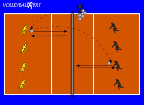 back setting drills volleyball back row running warmup by volleyballxpert com