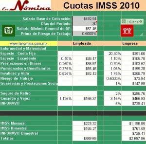 determinacion de cuotas obrero patronales 2016 cuotas obrero patronales imss e infonavit share the