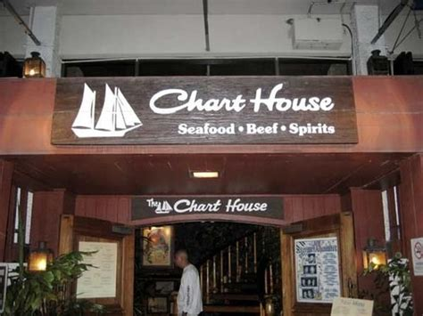 chart house waikiki join the happy hour at chart house waikiki in honolulu hi 96815