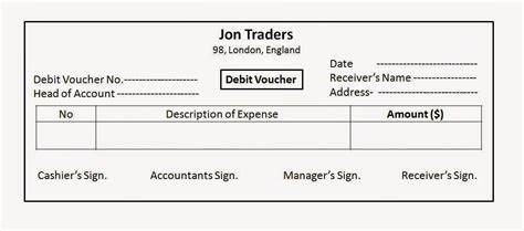 Credit Voucher Template Sources Of Business Transactions And Related Documents