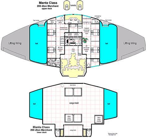 nonexistant layout class manta class merchant