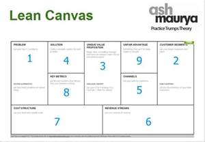 startup business model template bestsellerbookdb