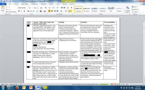 curriculum planning template emergent curriculum plan designing early childhood australia