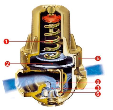 Plus De Pression D Eau Au Robinet by Comment Augmenter Pression D Eau Robinet La R 233 Ponse Est