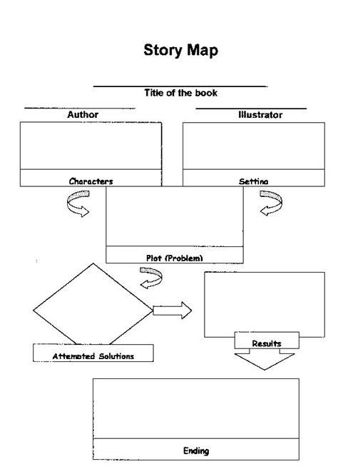 investigating the mystery genre scholastic com 4th story map worksheets 2nd grade story map i think may