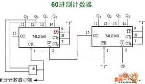 60 nary counter circuit signal processing circuit