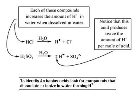 arrhenius acid definition, neutralization reaction, list