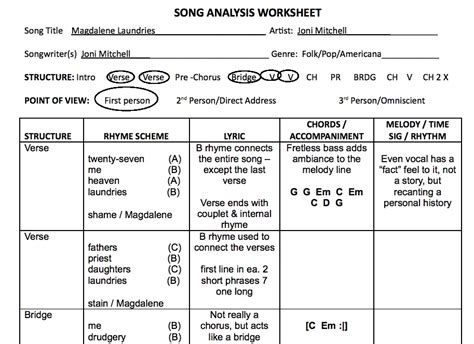 Songwriting Worksheets Songchops Song Structure Template