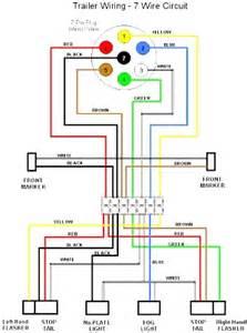 forest river rv wiring diagram wiring diagram website
