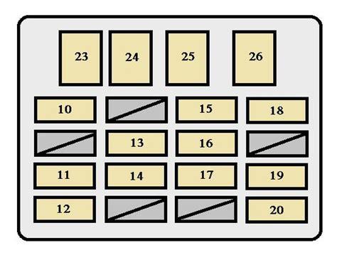 2000 toyota echo fuse box diagram wiring diagram with