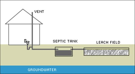 septic systems work kgt septic  excavation