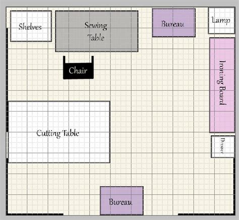 How To Design A Room Layout | sewing room layout ideas