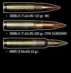 300 aac blackout (.300blk) 7.62x35mm heavy supersonic