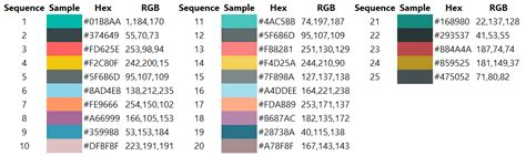 bi colors microsoft power bi color reference dataveld