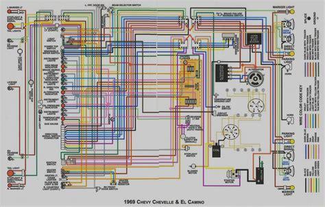 firebird wiring diagram  wiring diagram