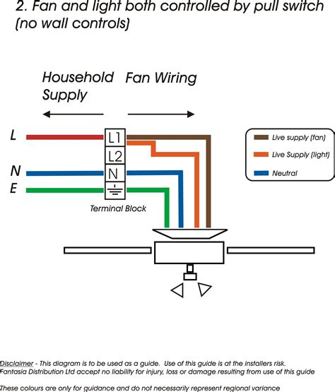 Wiring A Ceiling Fan With Light Wiring Diagrams For Ceiling Fans With Lights Light Switch Get Free Image About Wiring Diagram