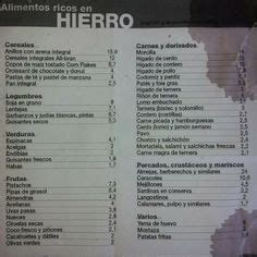 images  alimentos  hierro  pinterest salud canela  mosquitoes