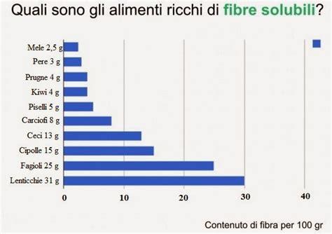 alimenti ricchi di fibre solubili cotto mangiato e sano