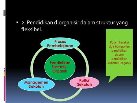 Paradigma Baru Mengajar Wina Sanjaya paradigma baru pendidikan sistemik organik