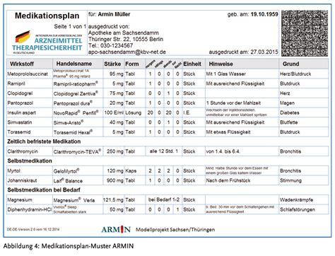 Muster Patientenverfügung Bundesministerium Der Justiz Amts Mit Armin In Sachsen Und Th 252 Ringen Mehr Arzneimitteltherapiesicherheit Durch Rationale