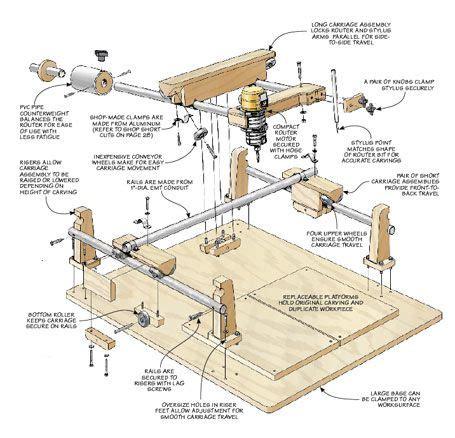 carving duplicator woodsmith plans woodsmith plans